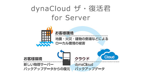 dynaCloud ザ・復活君 for Server