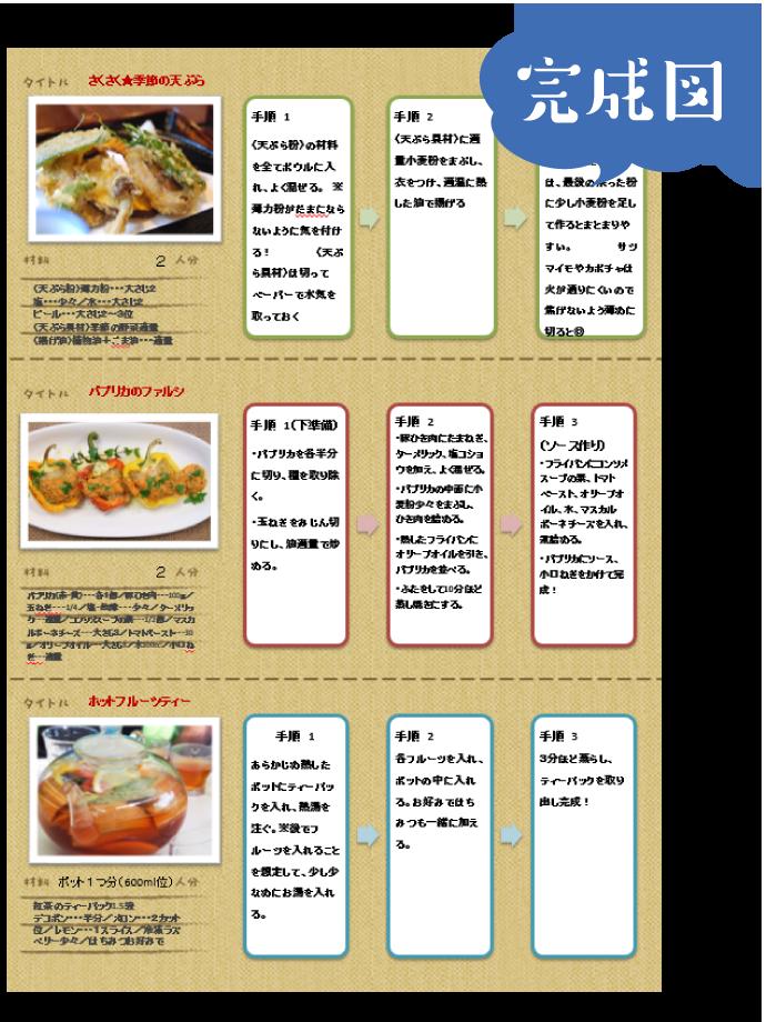 「レシピカード」完成図